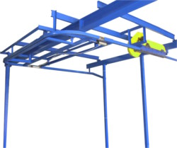Unibilt Enclosed Track Overhead Conveyors