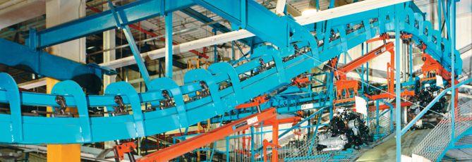 Unibilt Overhead Conveyors