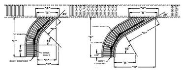 190-NSPS Live Roller Conveyor Spur