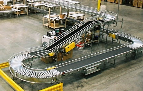 Power Conveyor Systems Acg Conveyors 866 403 5232