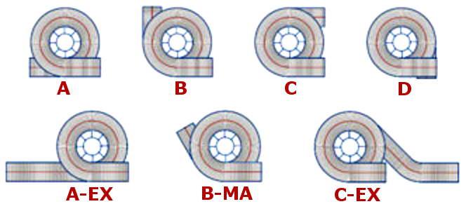 Modular Spiral Conveyor Design